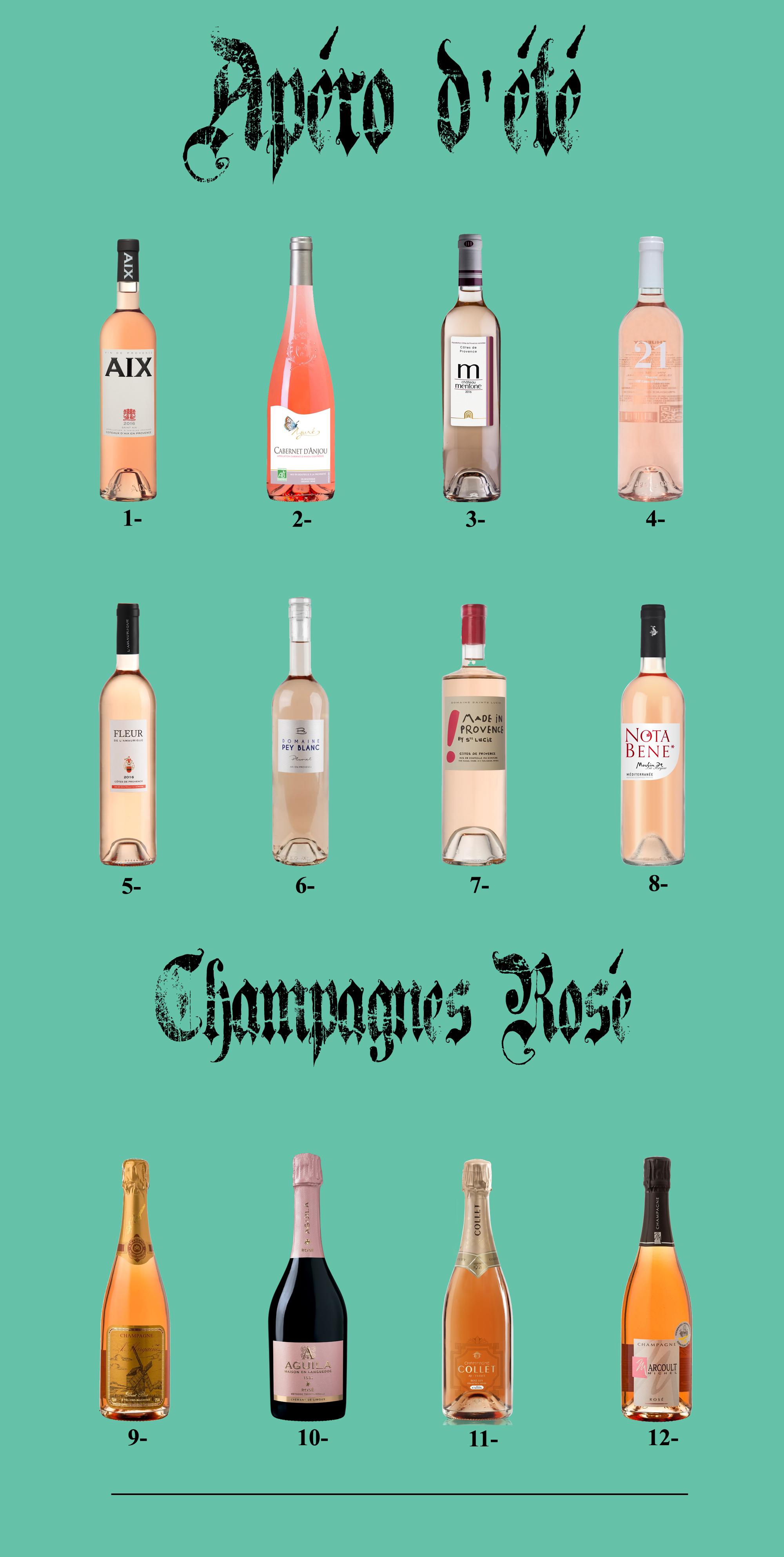 rosé et champagne
