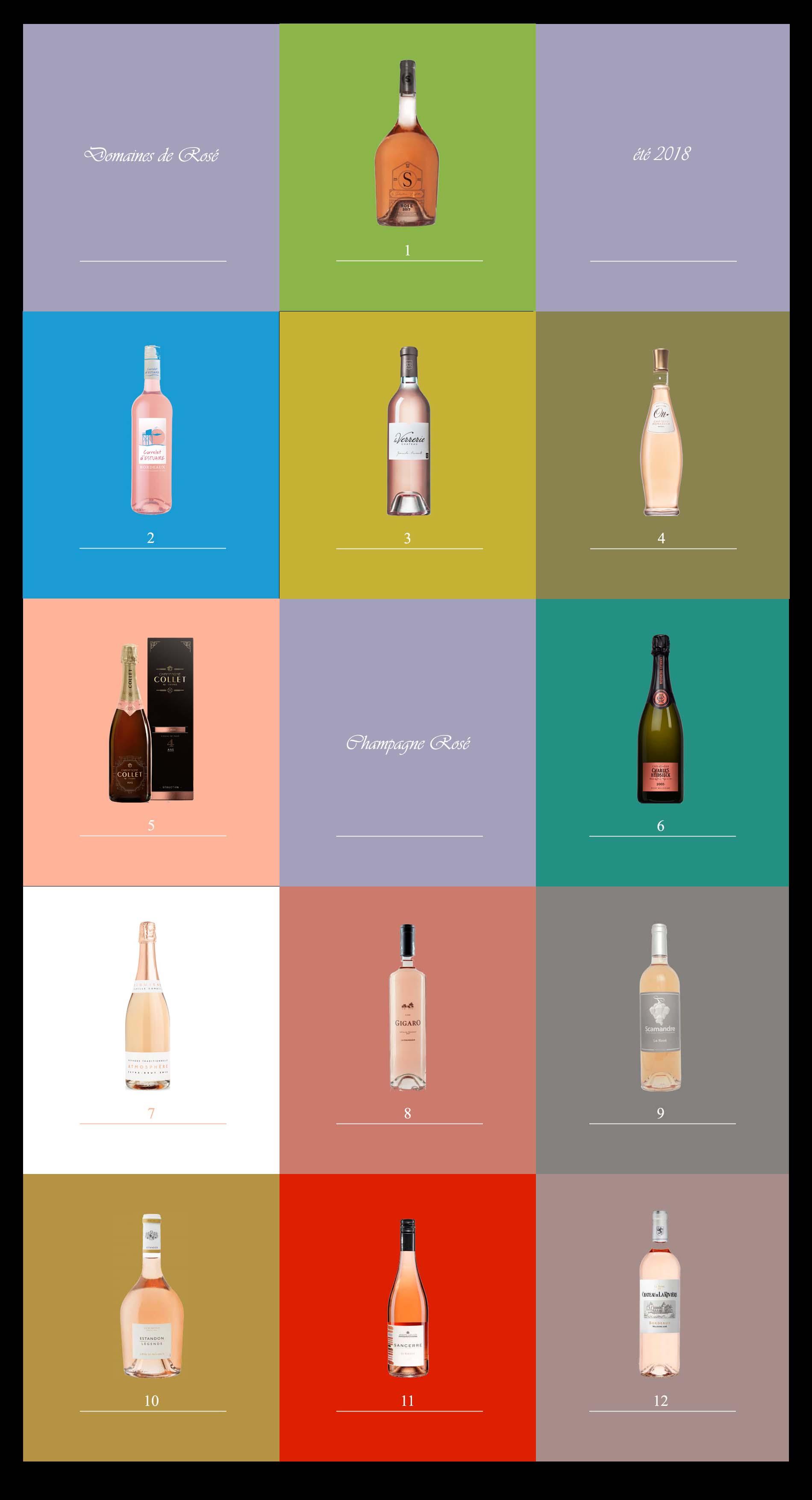 vin de rose de france